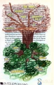 black out poetry with art: ein kopfstehender Baum im Buch, drumherum ein verstecktes Gedicht