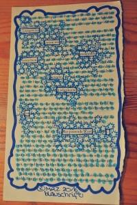 Blackout Poem / #verstvers: Punkten auf den Zeilen, Sterne um die Worte, beides blau